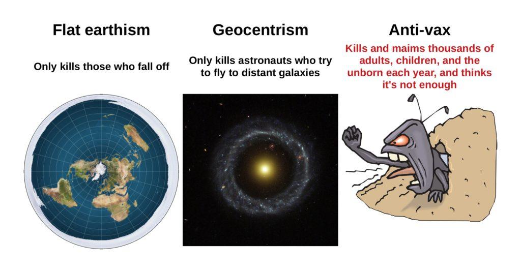 Comparison between pseudosciences