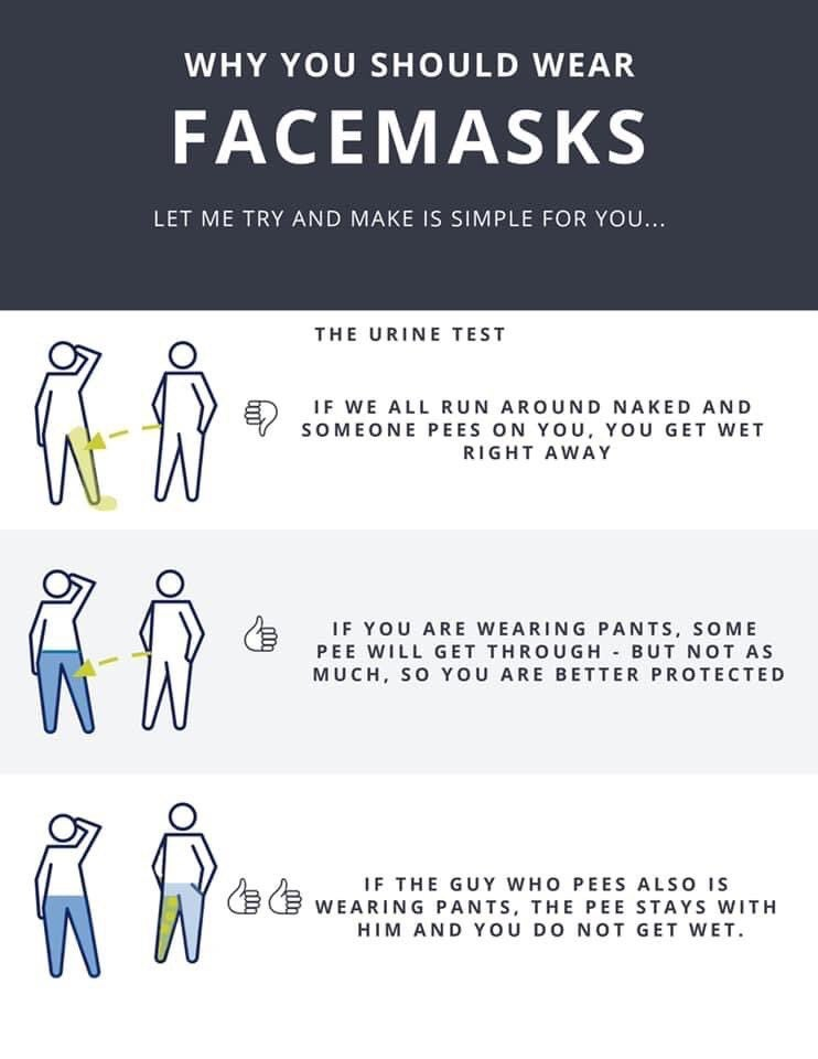 Why you should wear face masks