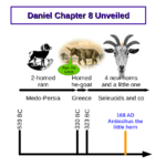 The Prophecies of Daniel – Daniel 8