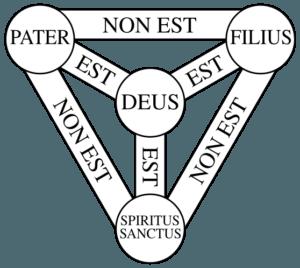Shield of the Trinity
