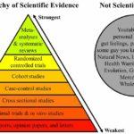 Adventist and Catholic News & Views 004 – 25 Jan 2020 – Vaccine edition